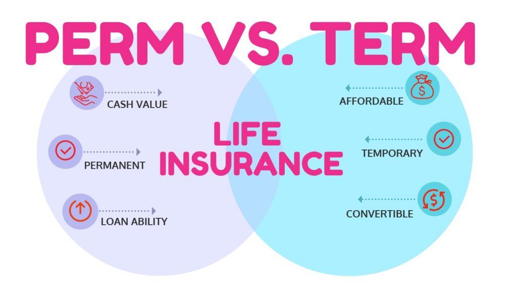 Term Life Vs Permanent Life Insurance