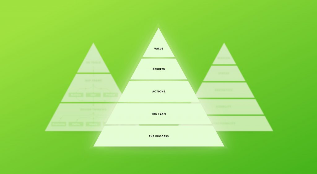 Main Differences Financial Pyramid