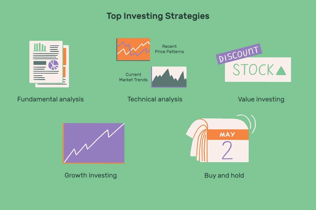 Mutual investments Successful Future