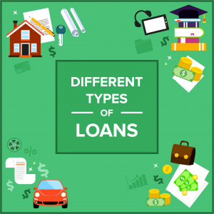 Credit Types of Loans