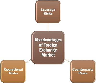 Advantages Foreign Exchange Instruments