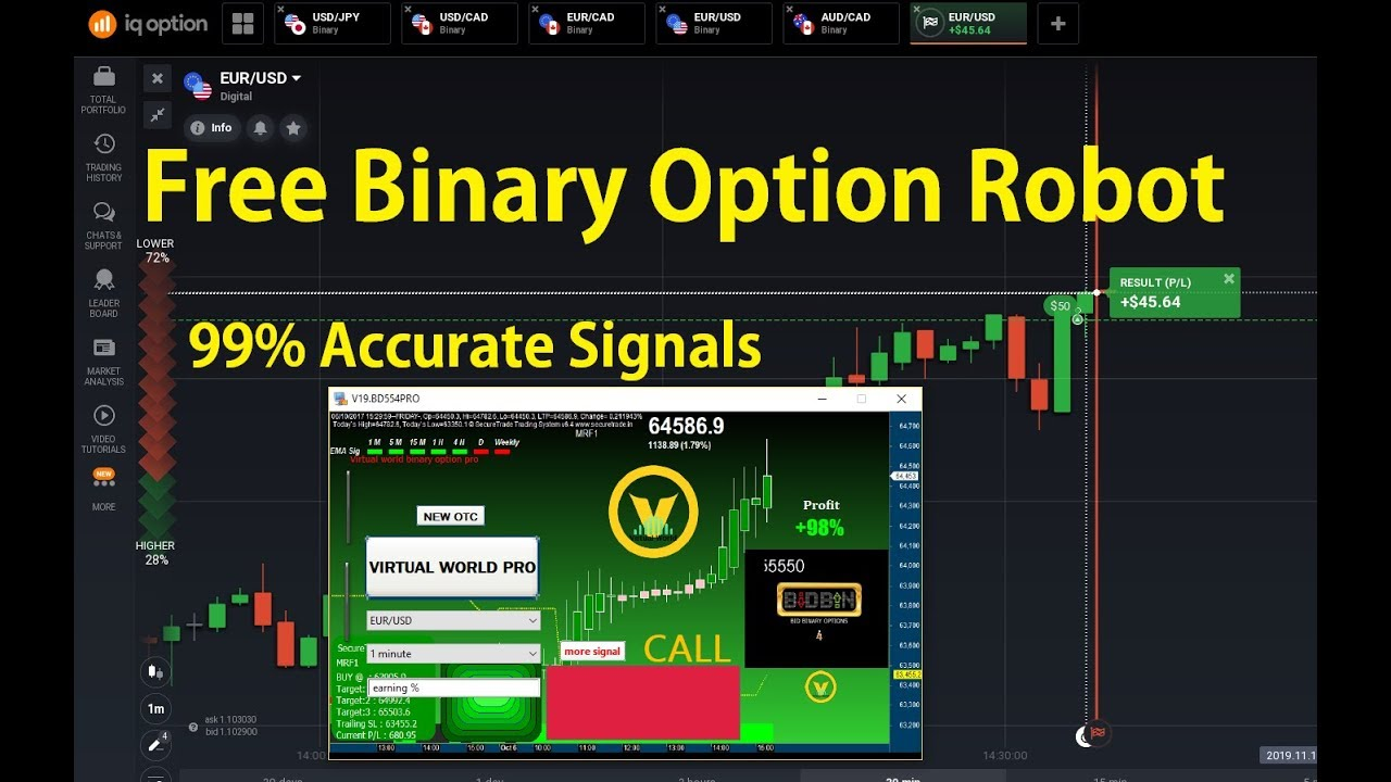 Binary options pro signals system components sports betting trends predictions