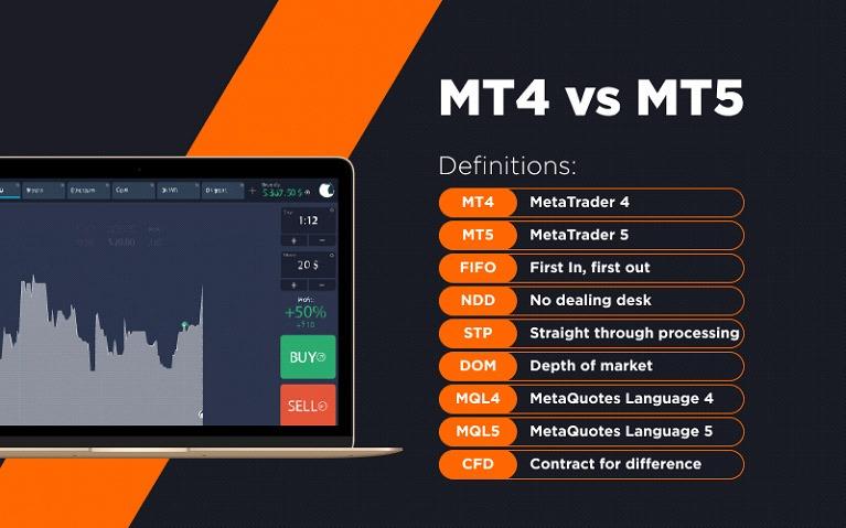 Comparison of Trading Platforms